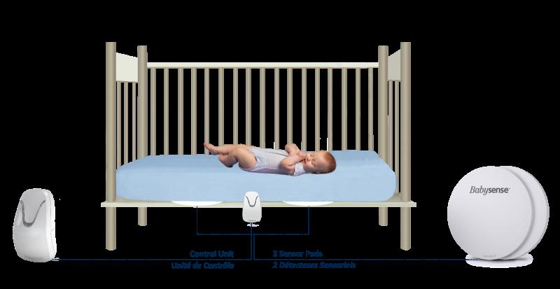 Monitor dechu do dětské postýlky