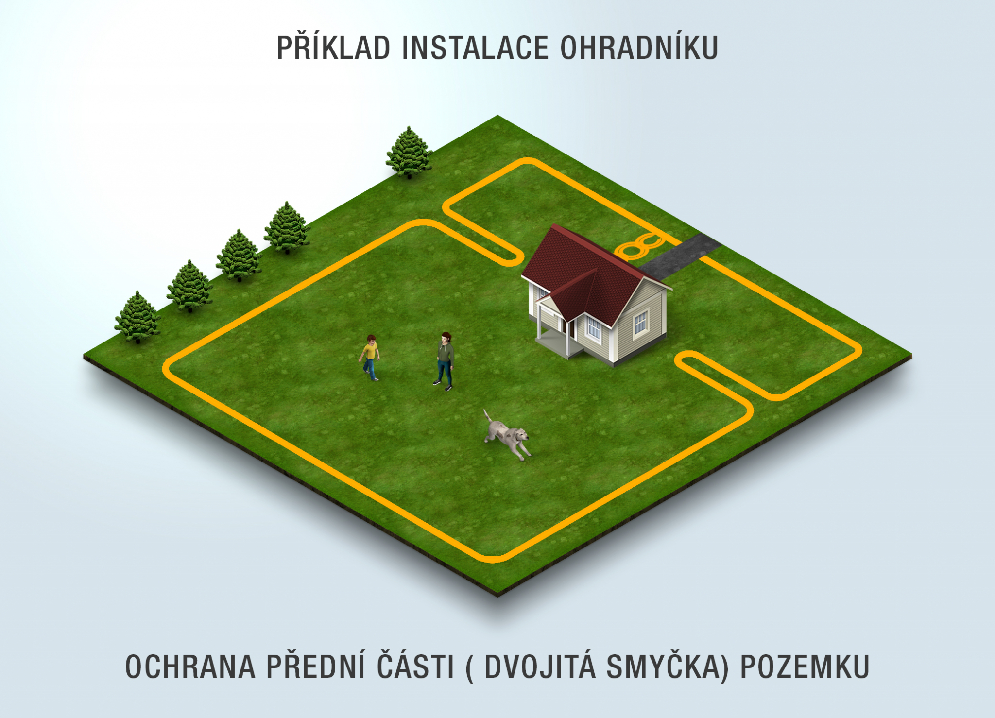 Elektronický plot ohradník pro psy
