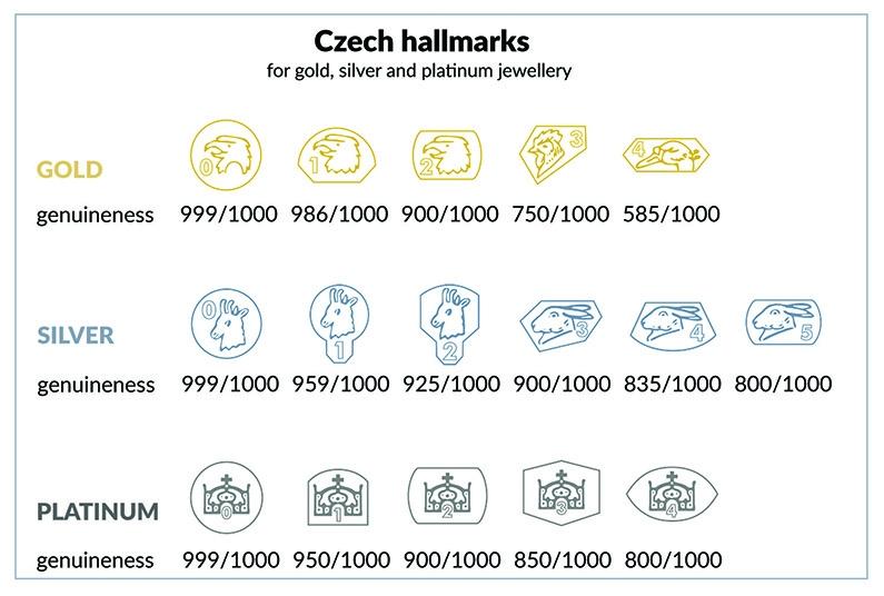 Czech hallmarks - KLENOTA