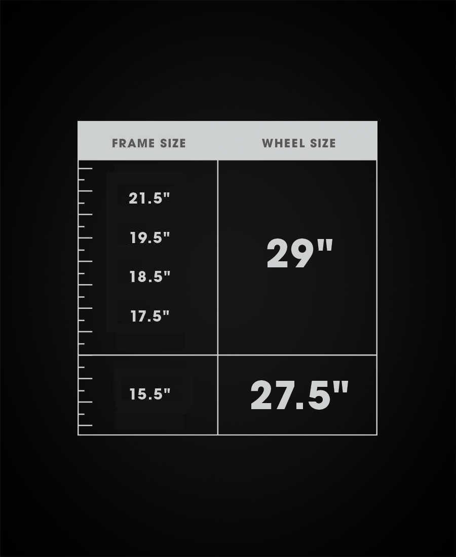 Koncept smart wheel size