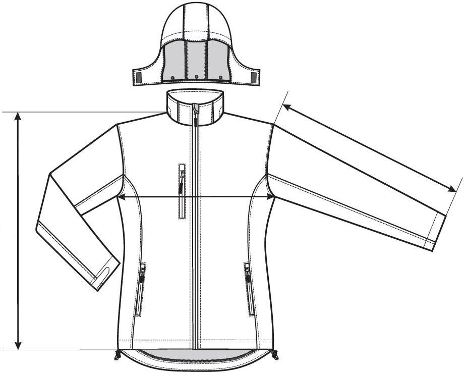 Měření bundy