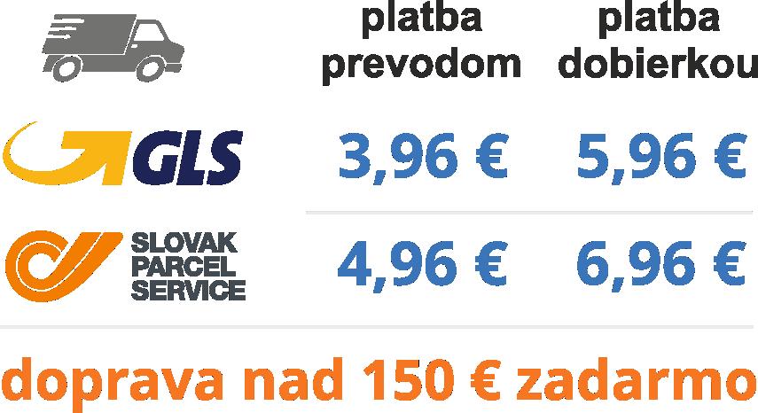 Cena dopravy