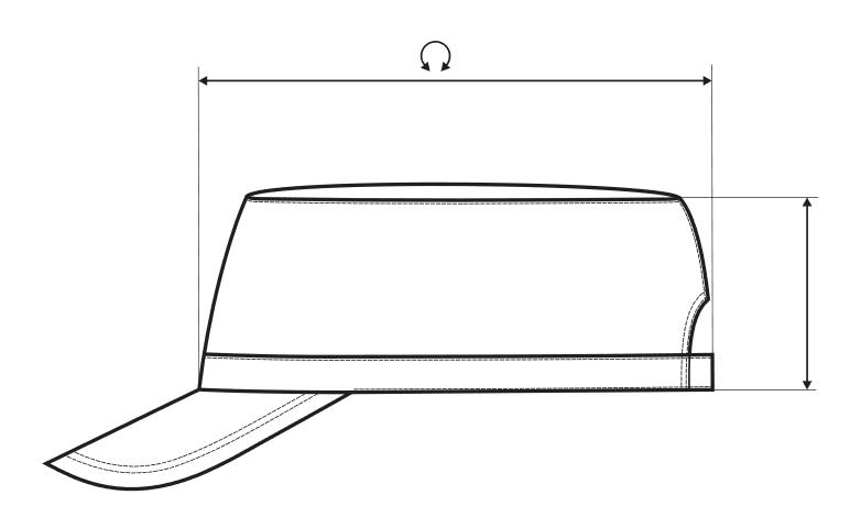 Měření kšiltovky