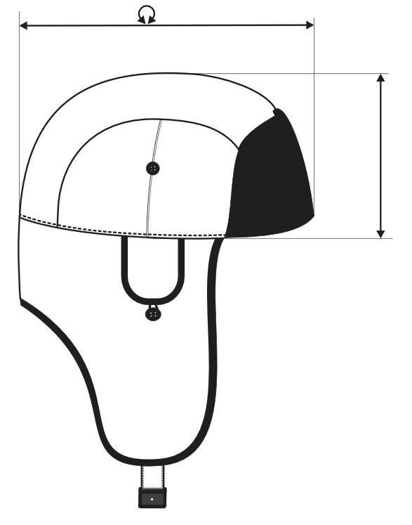 Měření čepice