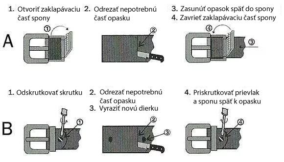 Ako si skrátiť opasok