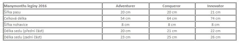 ManyMonths legíny velikostní tabulka