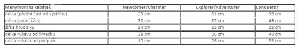 Velikostní tabulka ManyMonths kabátek