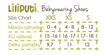 tabulka velikostí textilní capáčky Liliputi