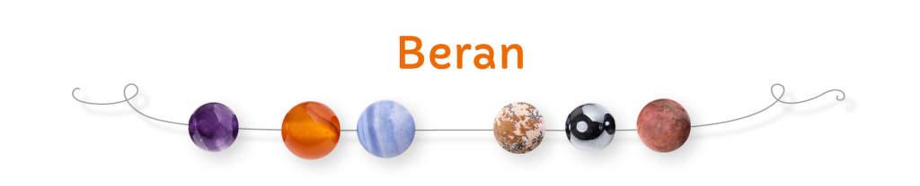 Obrazkove_nadpisy_mineralu_znameni_BERAN_2019-08_1