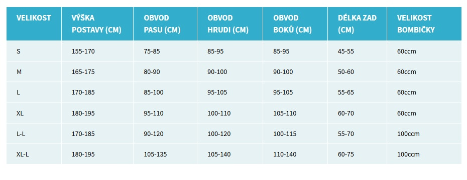 b5e47e962 Topmoto.cz - AIR vesta hnědá - HELITE - Airbagy pro JEZDECTVÍ ...