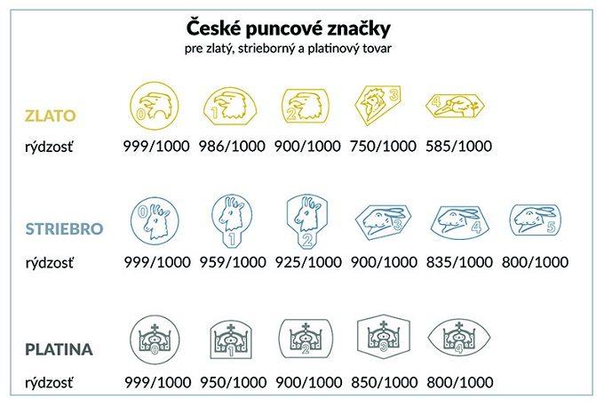 České puncové značky - KLENOTA