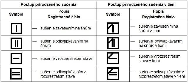 symboly pre prirodzené sušenie