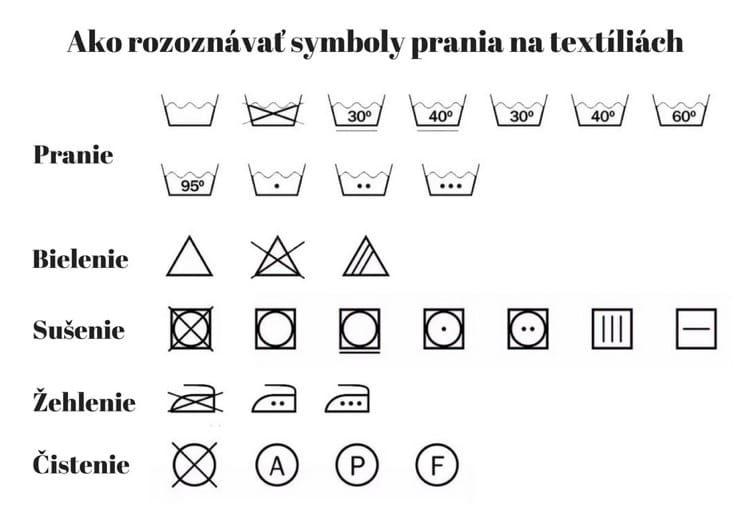 symboly na bielizni