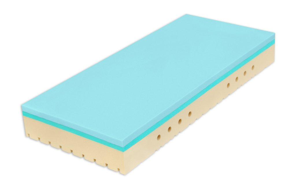 TROPICO/Hilding Anders Ortopedická matrace Tropico SUPER FOX BLUE Classic 20 cm - 80x200 cm - 80x200 cm | 20 cm
