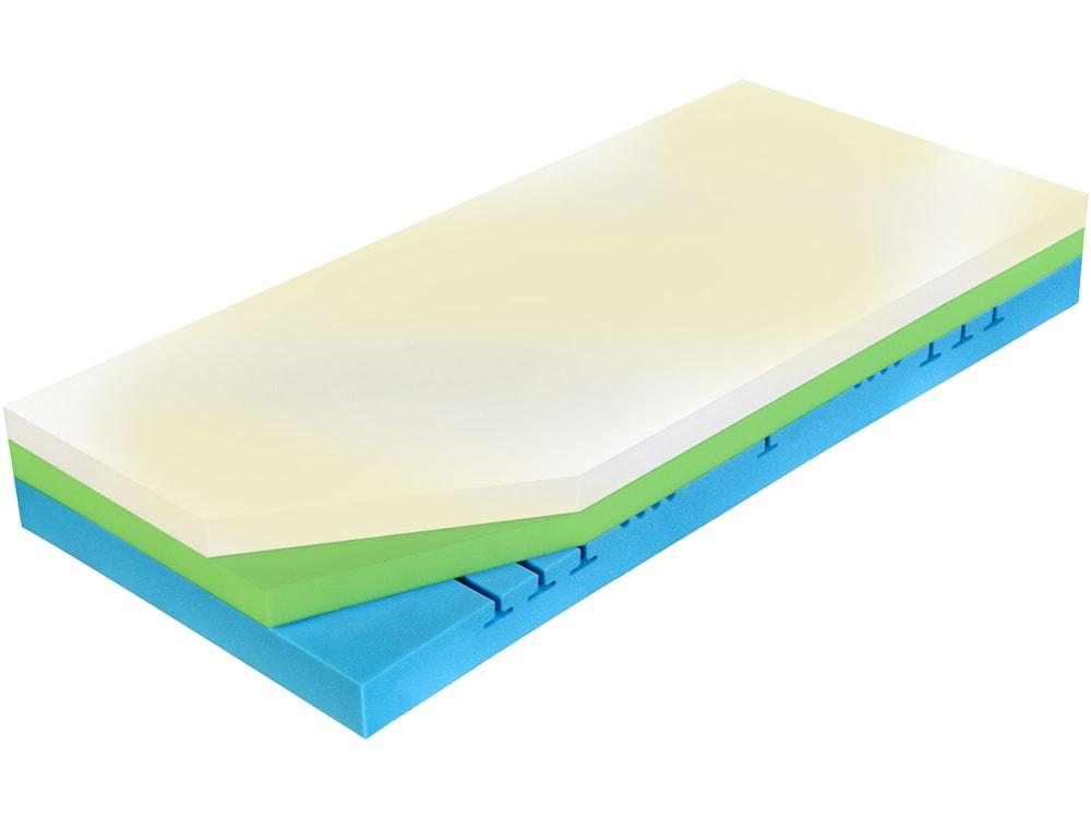 Curem Ortopedická matrace CUREM C4500 90x200 cm výška 25 cm