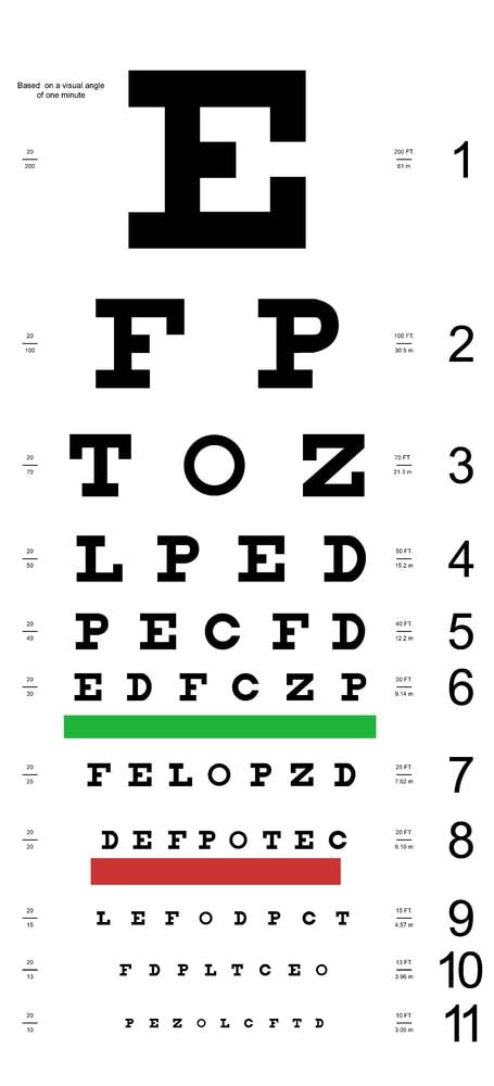 1Wall fototapeta Očný test 95x210 cm