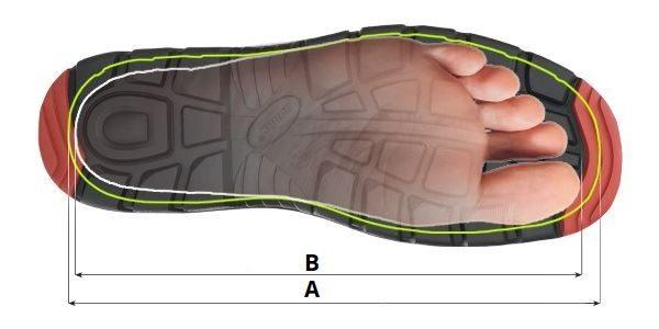 Měření obuvi
