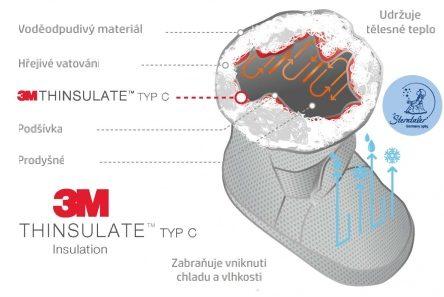 capáčky Sterntaler tinsulate info