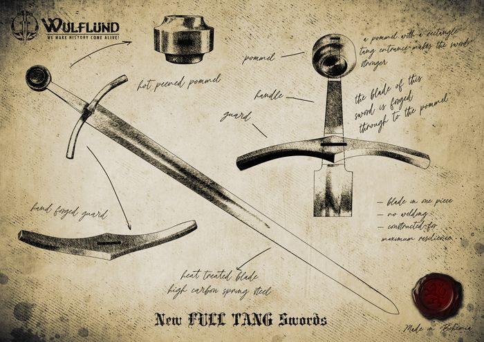 Full Tang Swords
