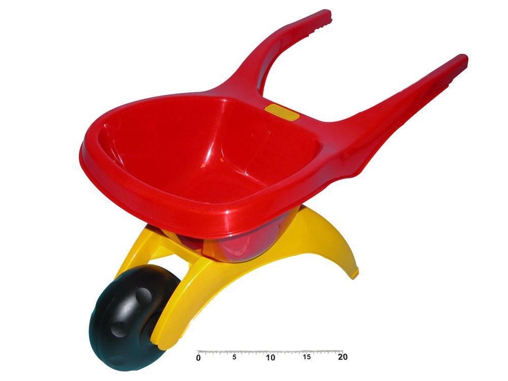 Plastové koliesko, Wiky, W126000